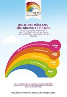 Concurso Ecovida 1
