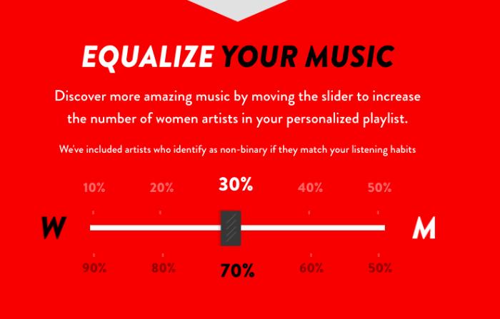 ¿Cuánta música de mujeres escuchas? Nivélate con el Smirnoff Equalizer 2