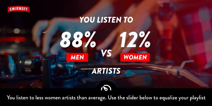 ¿Cuánta música de mujeres escuchas? Nivélate con el Smirnoff Equalizer 1