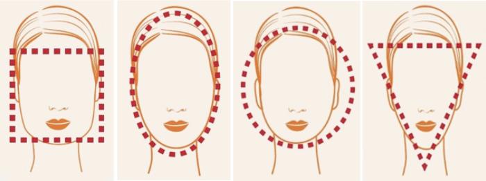 ¿Cuál es el mejor anteojo para tu tipo de rostro? 1