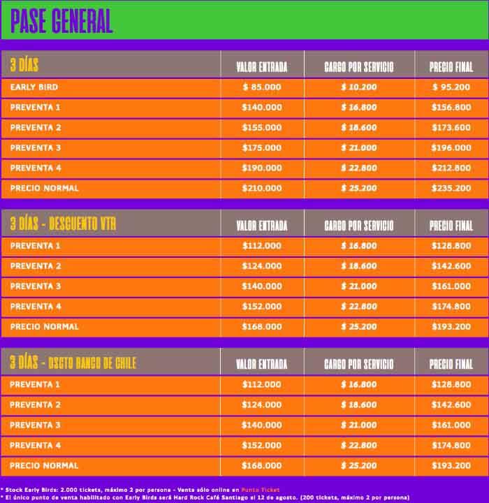 Conoce los precios de Lollapalooza Chile 2020 1