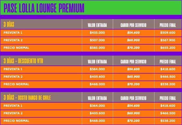 Conoce los precios de Lollapalooza Chile 2020 3