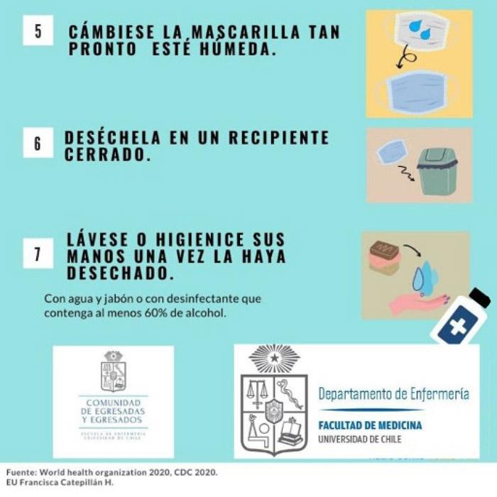 ¿Cómo hacer tu mascarilla para el coronavirus y con qué materiales? 2