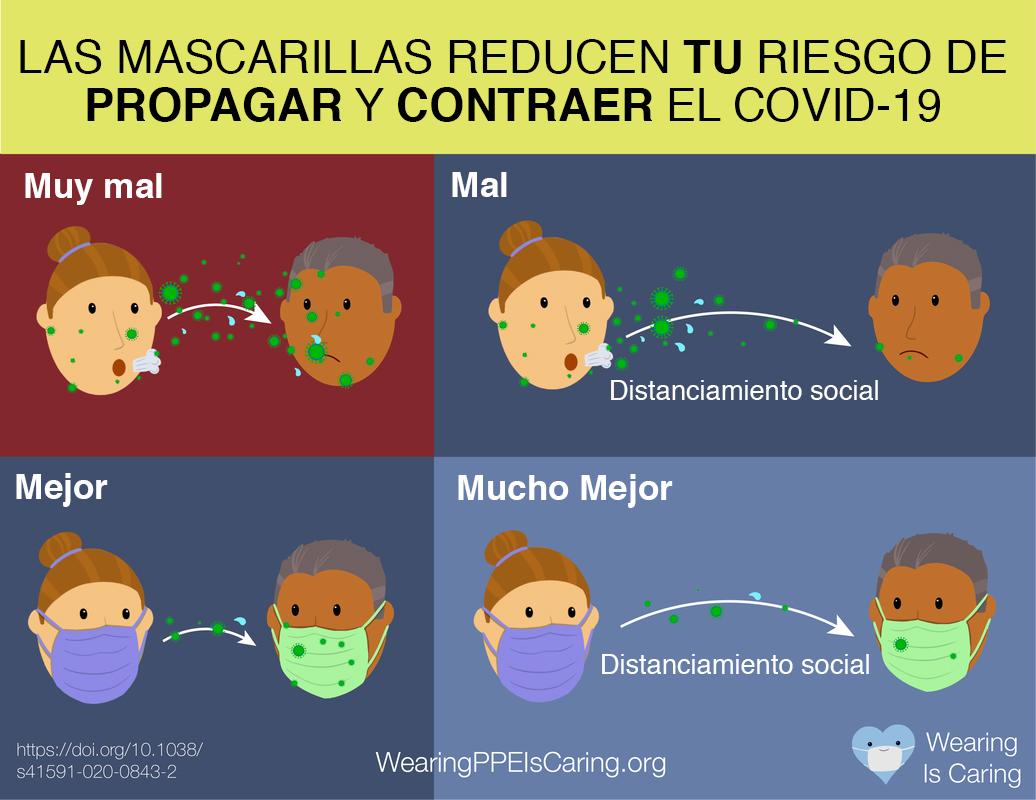 ¿Desconfinamiento? El uso correcto de la mascarilla es más importante que nunca para evitar nuevos contagios 1