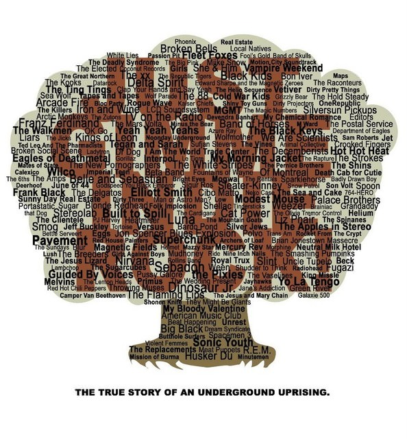 Fondos para el documental Just Gimme Indie Rock! The Story Of An Underground Uprising 1