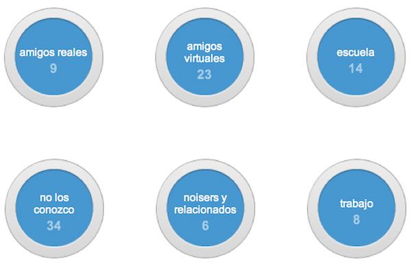 Google+, confía en los círculos 1